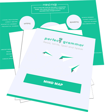 Perfect Grammar Mind Map