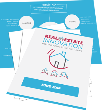 Real Estate Innovation Mind Map