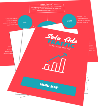 Solo Ads Traffic Mind Map