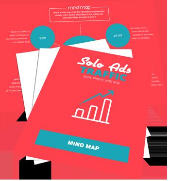 Solo Ads Traffic Mind Map