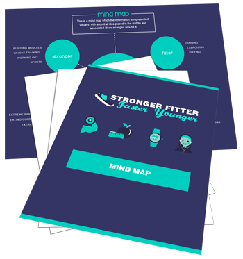 Stronger Fitter Faster Younger Mind Map